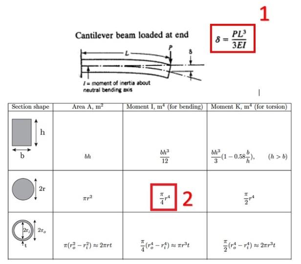 equations-pic-2