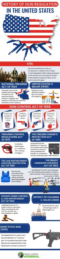 usa gun regulation history